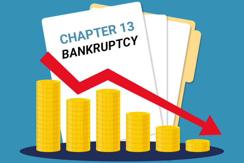 You are currently viewing Filing for bankruptcy Chapter 13